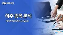"""""""동성화인텍, 장기적 주가 상승 여력 충분"""" [하나금융투자]"""