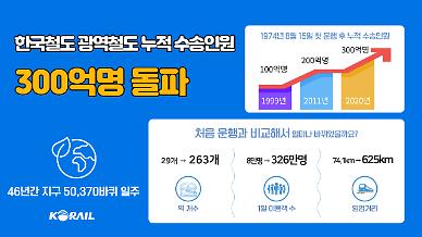코레일 광역철도 개통 46년…누적 이용객 300억명 돌파