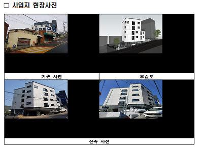 부산1호 자율주택정비사업 준공...노후주거지 재생효과 본격화