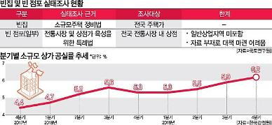상업지역 유휴·방치 부동산 문제 심각…DB는 부재중