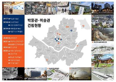 사진‧한식‧로봇…2023년까지 서울 곳곳 테마형 뮤지엄 9개소 개관