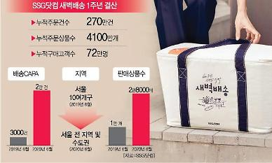 정용진의 SSG닷컴 새벽배송 1주년…72만명·4100만개 상품 쓱