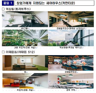 서울시, 신성장산업 창업가들에 반값 임대료 1년간 지원…오늘부터 접수