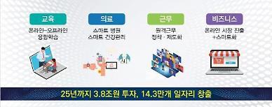 [한국판 뉴딜] 5G·IoT 기반 스마트병원 18개 문 연다