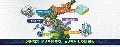 [한국판 뉴딜] 2025년까지 전국 고속국도에 차세대지능형교통시스템 구축