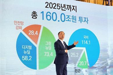 [한국판 뉴딜] 2022년까지 디딤돌 마련… 이후 3년간 93조원 투입한다