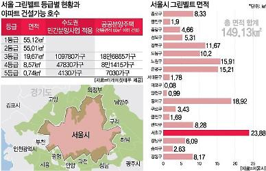 [단독] 서울시, 그린벨트 해제 결론…발표 시기·내용 조율 중