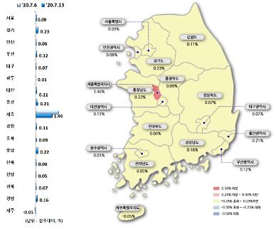 홍남기 최근 주택가격 상승률 소폭이나마 둔화 중