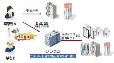 국세청, 부동산 경기 과열 편승 탈세 혐의자 413명 세무조사 착수
