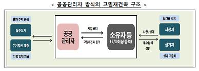 [8·4 대책] 서울시 35층룰 유지...은마 50층 재건축 불가