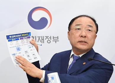 홍남기 재해대책예비비 2조원 있다… 4차 추경 사실상 반대
