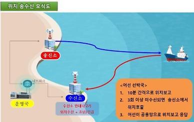 근해어선, 12월부터 긴급조난 무선설비 의무 설치해야