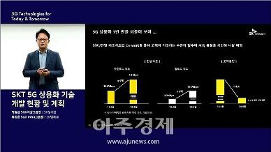 한국 5G 수준 세계적…SK텔레콤, 28㎓ 대역·단독모드 B2B 특화