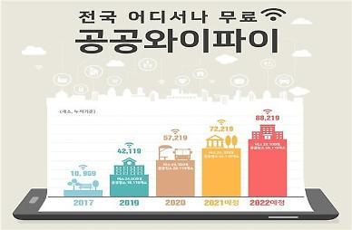 2022년 전국 공공와이파이 5만9000개소 구축 완료