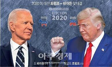 """전경련 """"미국 대통령, 누가 돼도 자국우선주의 심화될 것"""""""