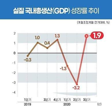 정 총리 올해 들어 GDP 첫 반등 기뻐...내수 성장 힘쓸 것