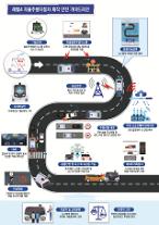 자율주행차 상용화 성큼…정부, 윤리·보안·안전 3종 가이드라인 수립