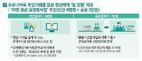 [2021 경제정책방향](청년 일자리) 공공기관 신입 5% 이상, 일 경험 사업 청년 뽑는다