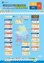 부산북항 탈바꿈 전국 14개 항만 재개발...2030년까지 6조8000억 투입