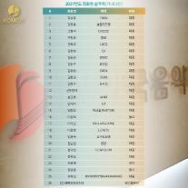 한음저협, 정회원 승격 명단 발표···송민호, 강승윤, 선우정아, 창모 등