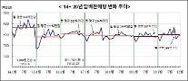 [담뱃값 인상 논란 불씨]② 담뱃값 올렸어도 판매·흡연율 줄었나? 가격 정책 '실효성' 의문
