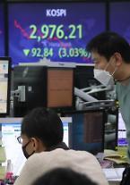 투자자들 '패닉'에 널뛰는 공포지수… 증권사들 조정은 매수 '한목소리'