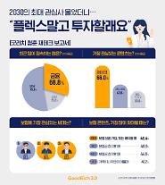20~30대, 영끌·빚투 논란에 최대 관심사 쇼핑→투자