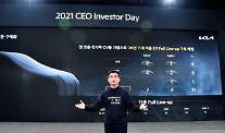 [기아 인베스터 데이] 내년 최초 PBV 모델 공개...2030년 100만대 팔 것
