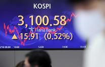 설 연휴 이후 투자 '리플레이션 관련주' 여전히 긍정적