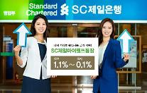SC제일은행, 신개념 입출금 예금 마이웰쓰통장 판매