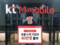 알뜰폰 1위 KT엠모바일 후불 가입자 80만명 돌파