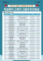 서울시, 최근 5개월간 5일 이상 무급휴직한 1만명에 최대 150만원 지원