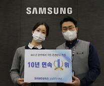 삼성전자서비스, '가장 존경받는 기업' 10년 연속 1위