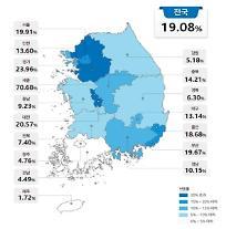 [공동주택 공시가격] 세종 이례적 70% 수직상승…전국은 19%↑