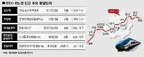 착공 1년 앞둔 GTX-B노선…송도·남양주 등 수혜지역 들썩