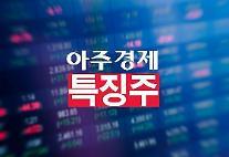 웨이브일렉트로 9%대 급등...북한 미사일 발사 영향?
