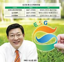 [단독] 허태수 GS 회장, 사추위도 내려놓다···ESG경영 올인