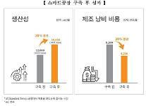 중기중앙회, 제조혁신 우수기업 '코아스' 방문