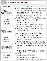 소진공, 배달의민족·OK캐쉬백·해피스크린 진출 소상공인 모집