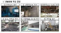서울시, 분별해체·순환골재 사용 의무화로 건설폐기물 재활용 극대화