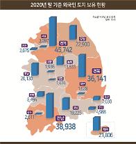 외국인이 보유한 땅, 김포시 면적(276㎢) 맞먹어…총 31조4962억원 규모