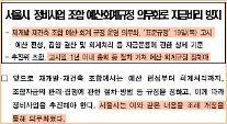[단독] 내달부터 서울시 644곳 재개발·재건축 예산회계규정 바뀐다