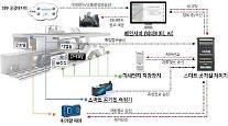 특허청 AI·IoT·BT 접목한 미세먼지 측정기술 성장세