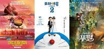 도라에몽 굴뚝마을 푸펠…5월, 극장가 만화영화 열풍