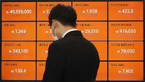 머스크·중국·연준 3연타…비트코인 언제까지 추락하나