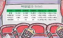"""SK실트론 """"지난해 사회적 가치 3053억원 창출…사회 공헌↑"""""""