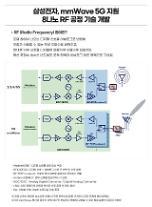 삼성전자, '8나노 RF 공정 기술' 개발…5G 통신용 파운드리 강화