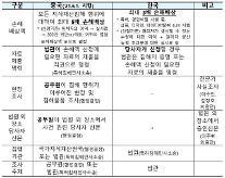 中, 특허침해 강경대응…'강력한 증거수집제도' 시행
