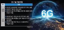 삼성 vs LG, 글로벌 6G 기술 표준화 선점 '기싸움' 본격화