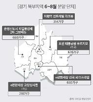 집값 상승세 탄 동두천·고양 등 경기 북부서 올 여름 1만가구 신규 분양